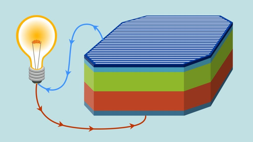 How a solar cell works